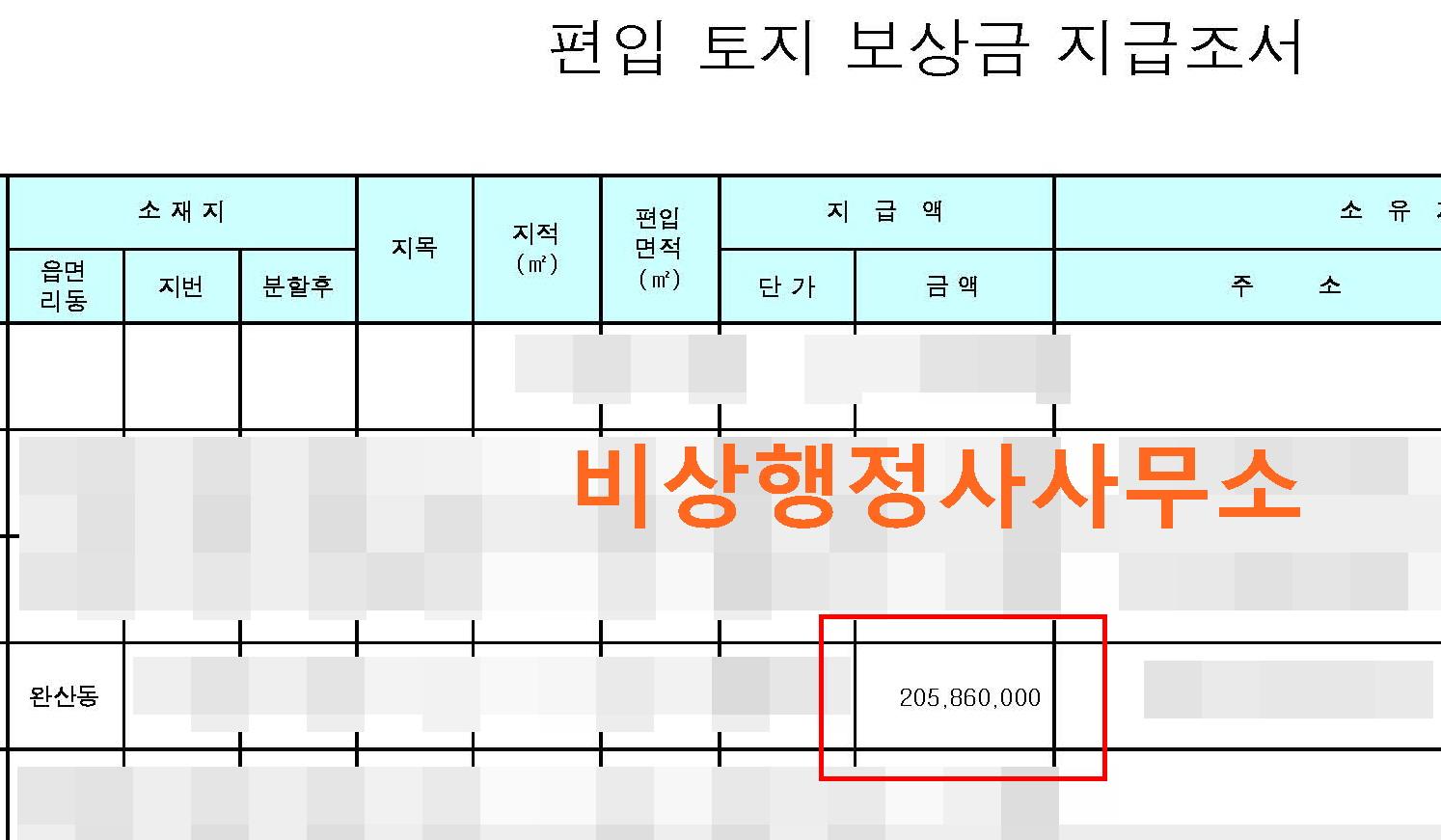 111재감정평가협의보상금(토지).jpg